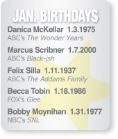 This Month's Birthdays
